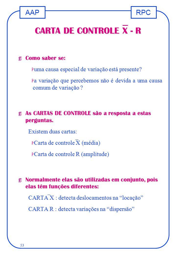 CARTA DE CONTROLE X - R Como saber se: