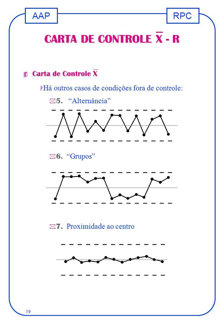 CARTA DE CONTROLE X - R Carta de Controle X