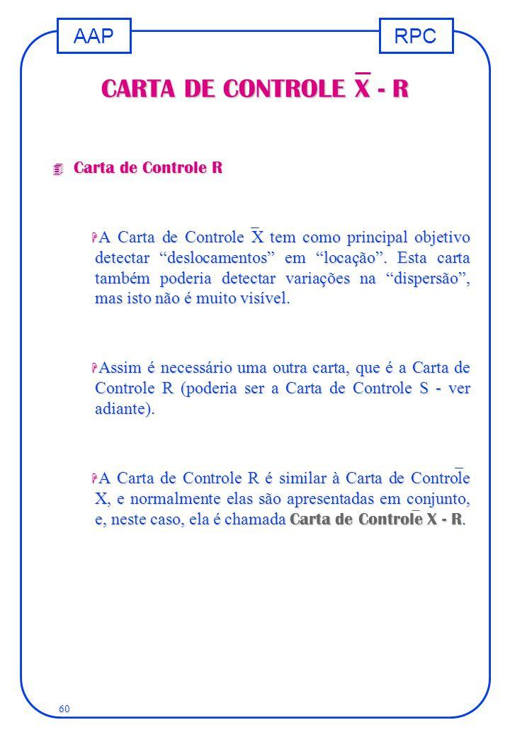 CARTA DE CONTROLE X - R Carta de Controle R