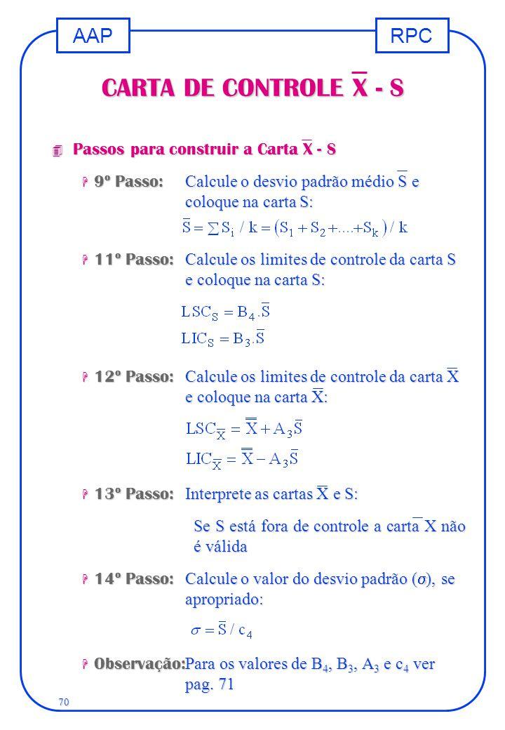 CARTA DE CONTROLE X - S Passos para construir a Carta X - S