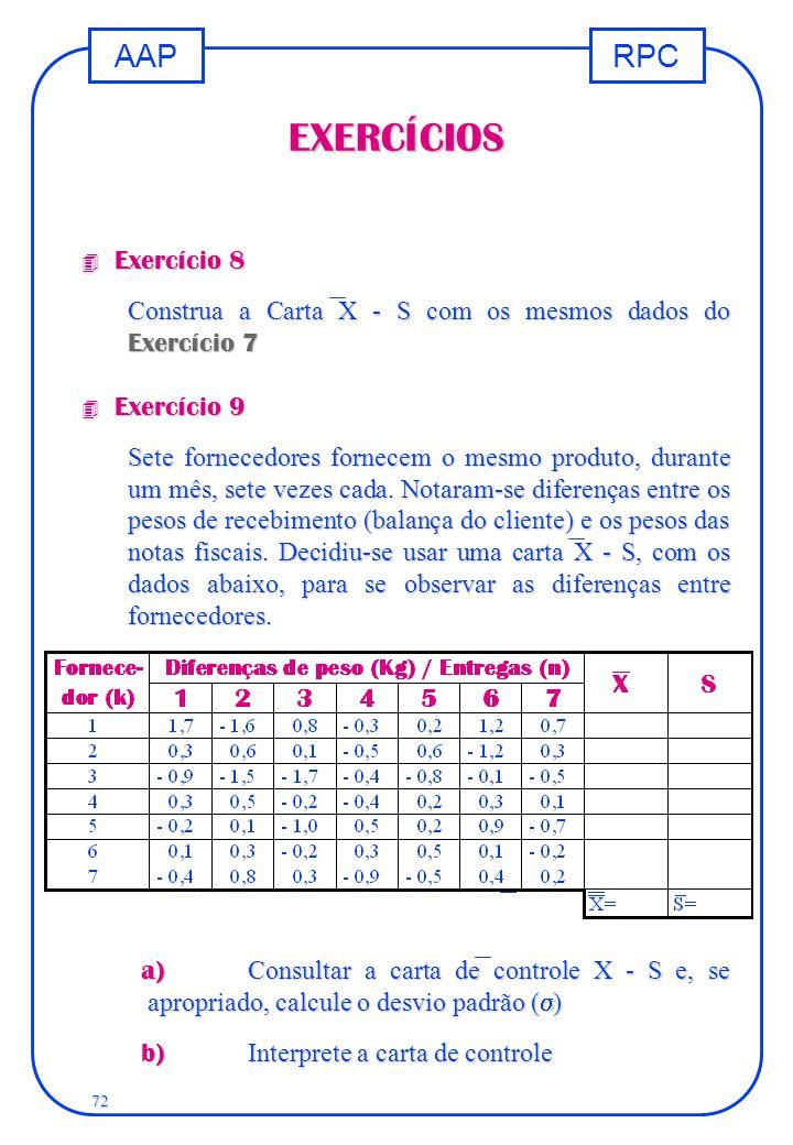 EXERCÍCIOS Exercício 8. Construa a Carta X - S com os mesmos dados do Exercício 7. Exercício 9.