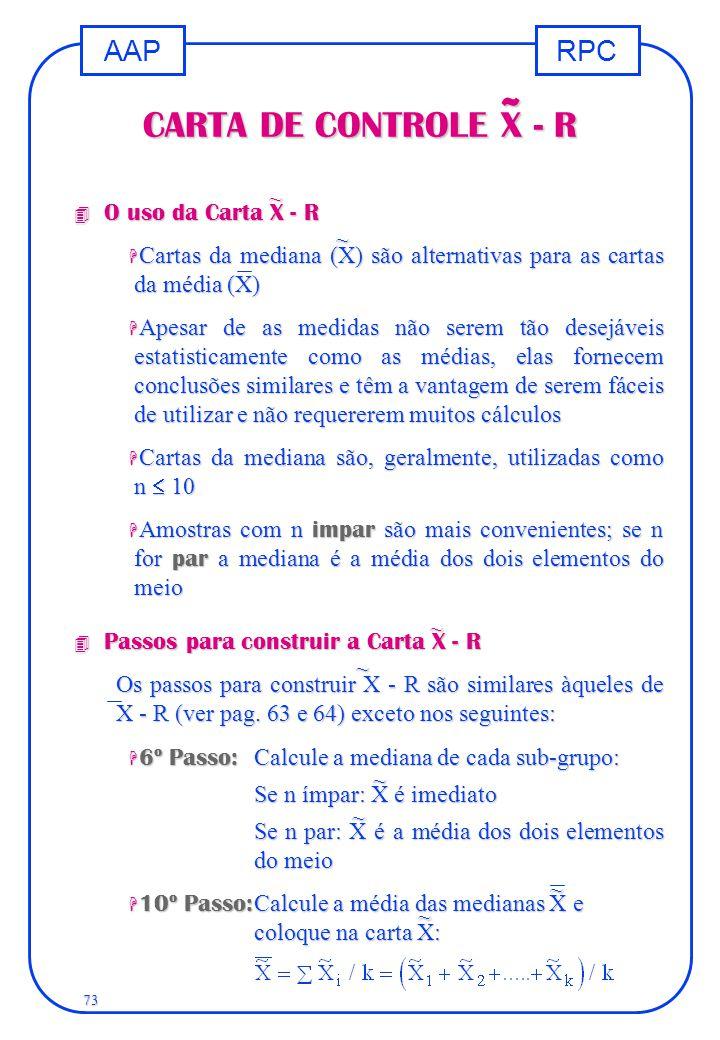 ~ CARTA DE CONTROLE X - R ~ O uso da Carta X - R