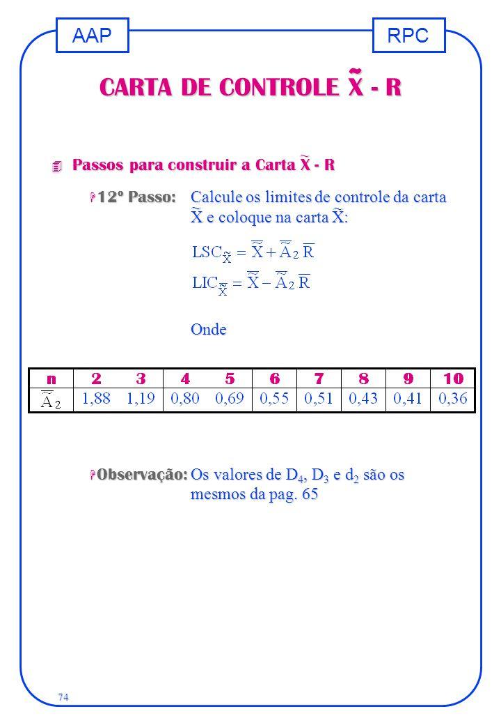 ~ CARTA DE CONTROLE X - R ~ Passos para construir a Carta X - R