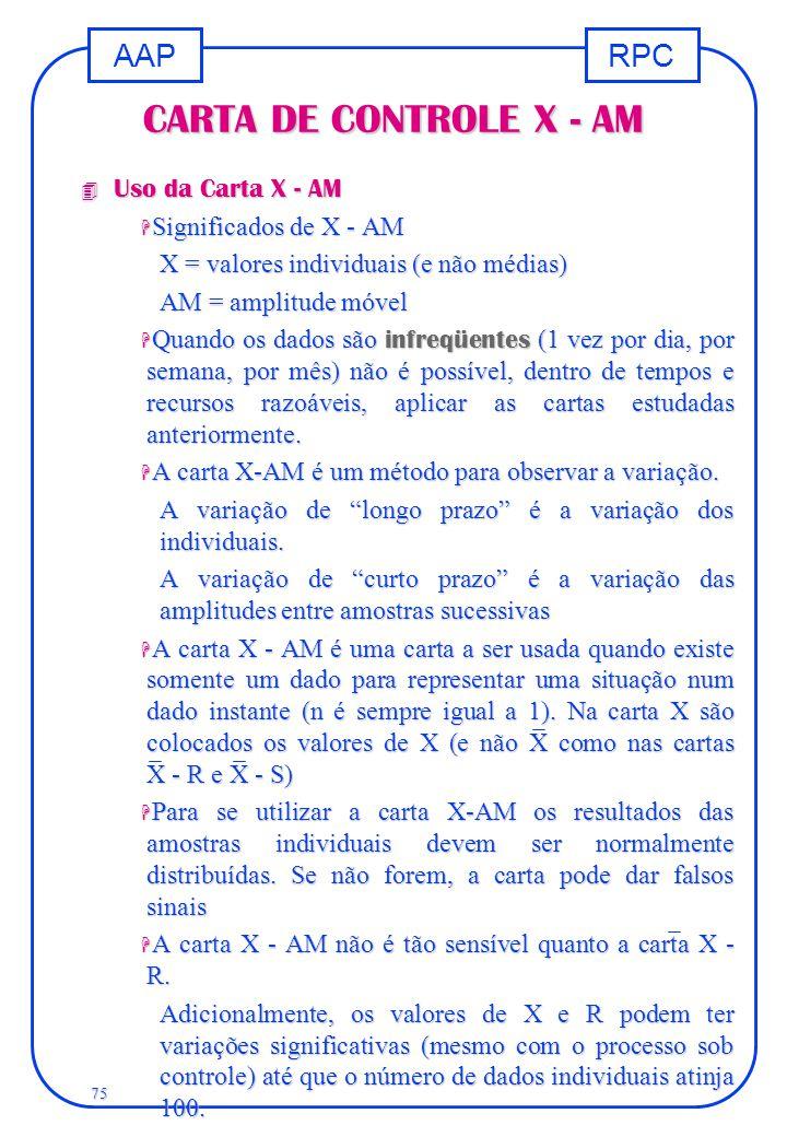 CARTA DE CONTROLE X - AM Uso da Carta X - AM Significados de X - AM