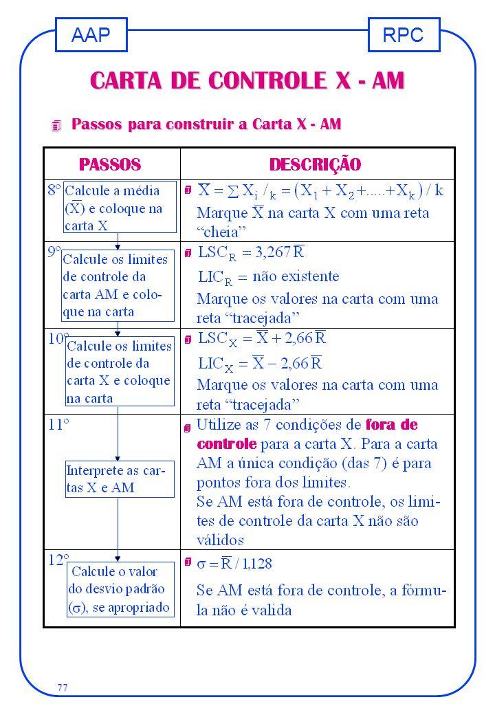 CARTA DE CONTROLE X - AM Passos para construir a Carta X - AM