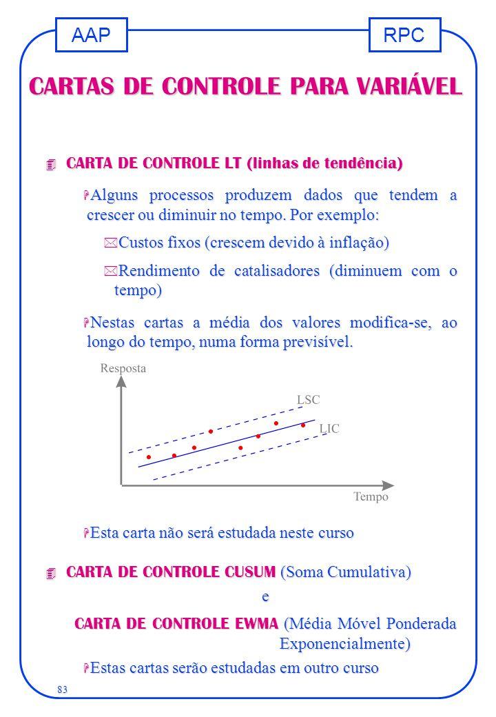 CARTAS DE CONTROLE PARA VARIÁVEL