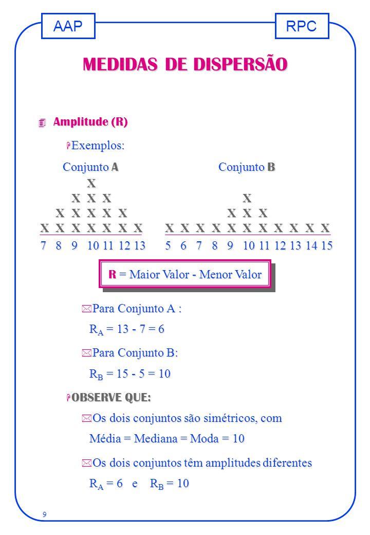 R = Maior Valor - Menor Valor