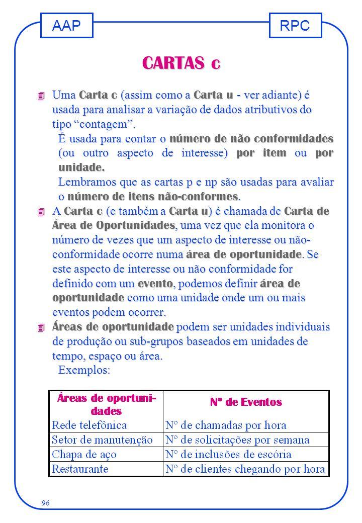 CARTAS c Uma Carta c (assim como a Carta u - ver adiante) é usada para analisar a variação de dados atributivos do tipo contagem .