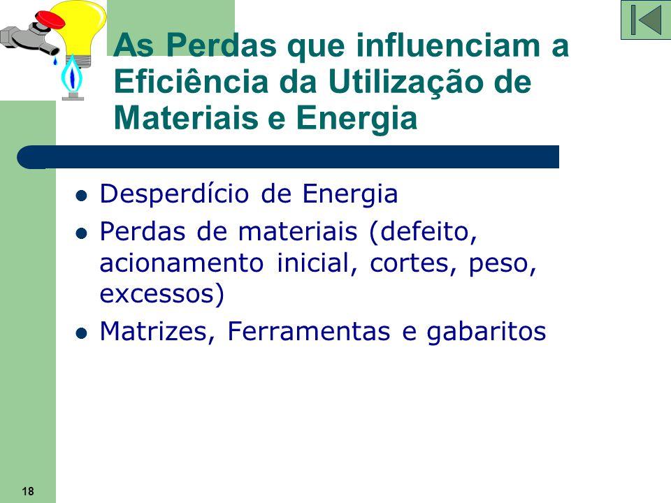 As Perdas que influenciam a Eficiência da Utilização de Materiais e Energia