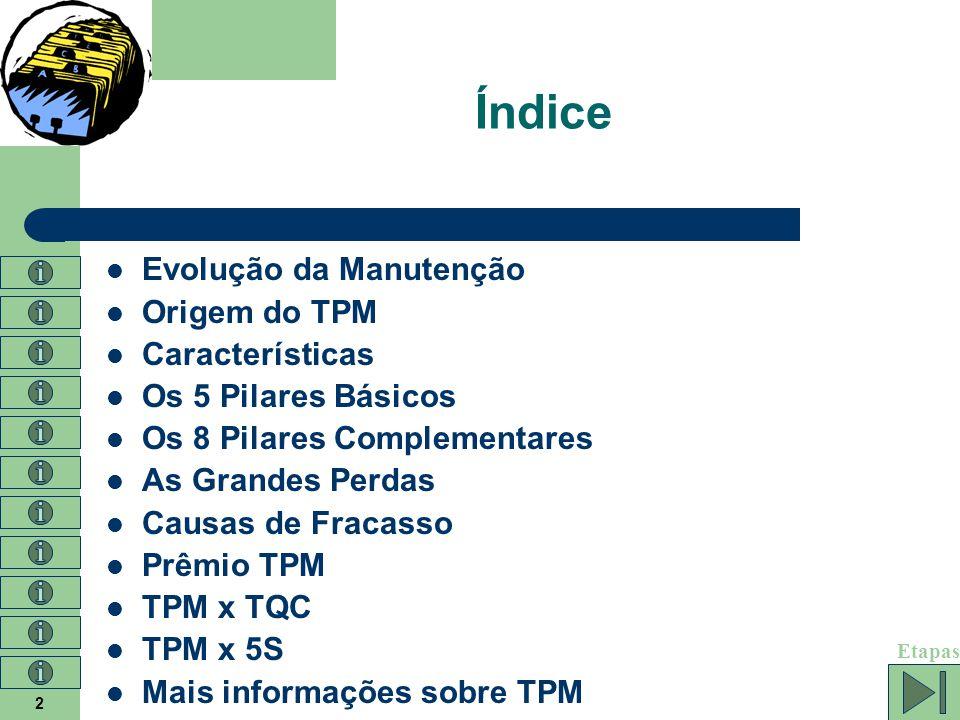 Índice Evolução da Manutenção Origem do TPM Características