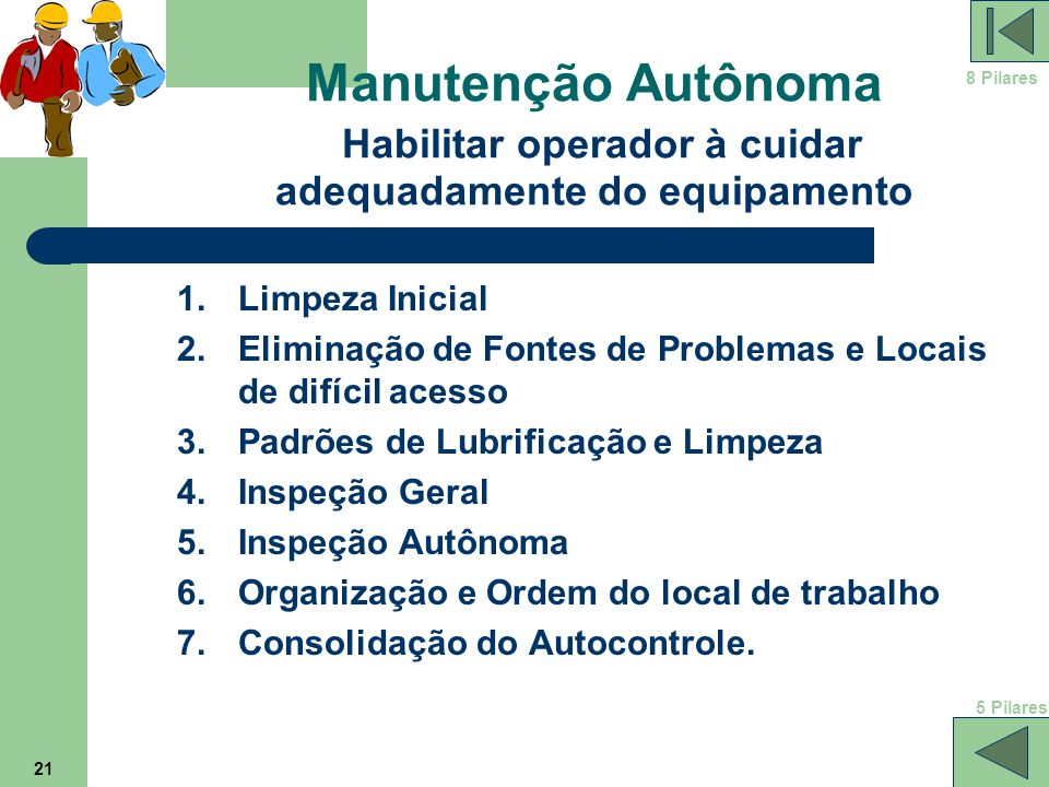 8 Pilares Manutenção Autônoma Habilitar operador à cuidar adequadamente do equipamento. Limpeza Inicial.