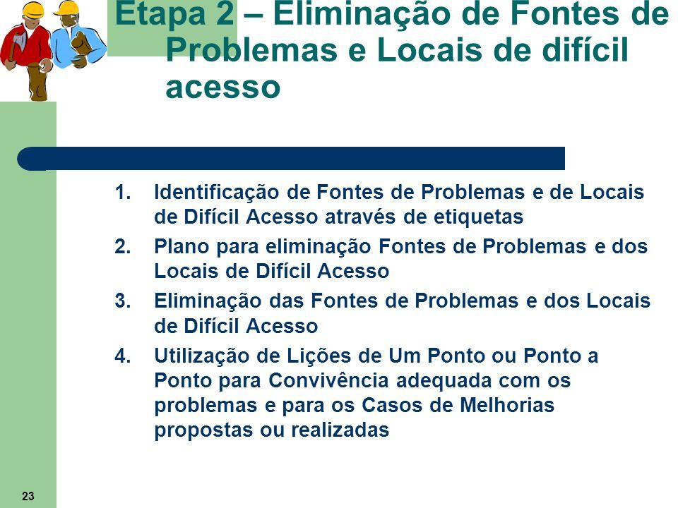 Etapa 2 – Eliminação de Fontes de Problemas e Locais de difícil acesso