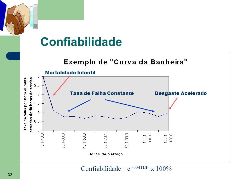 Confiabilidade = e -t/MTBF x 100%