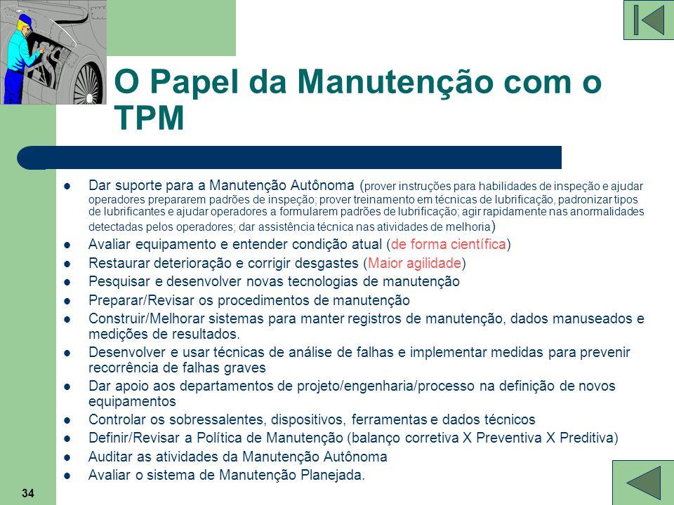 O Papel da Manutenção com o TPM