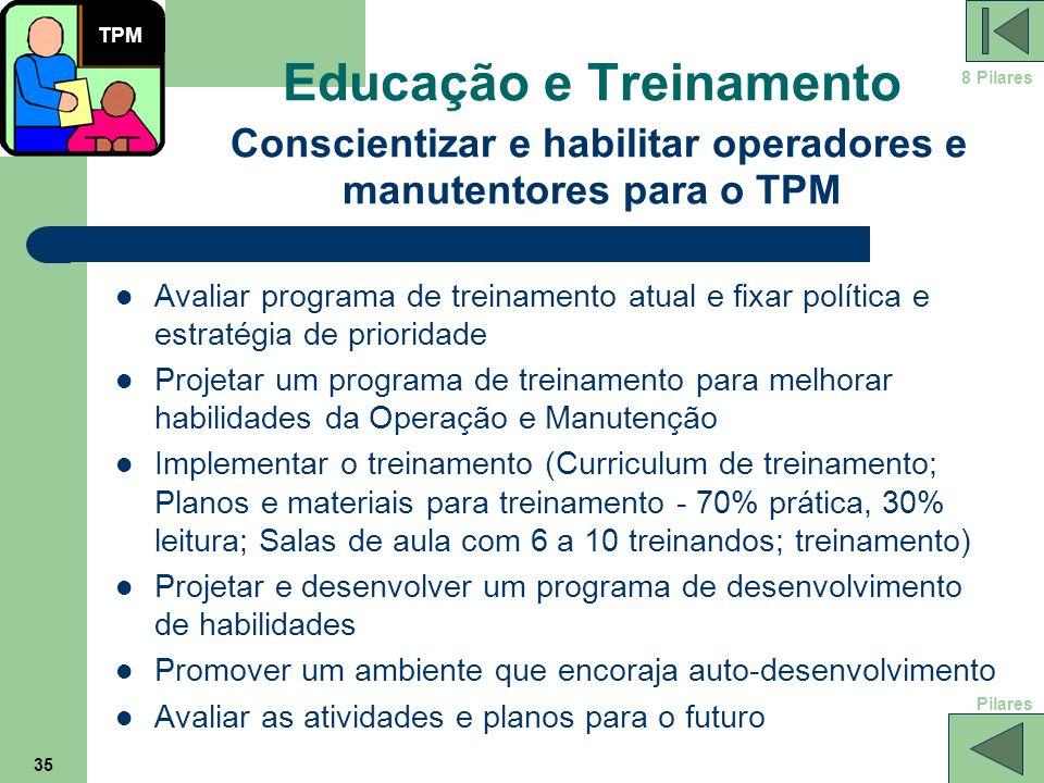 TPM 8 Pilares. Educação e Treinamento Conscientizar e habilitar operadores e manutentores para o TPM.