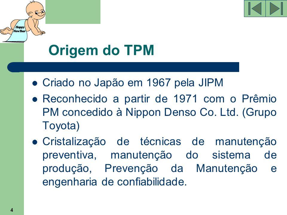 Origem do TPM Criado no Japão em 1967 pela JIPM