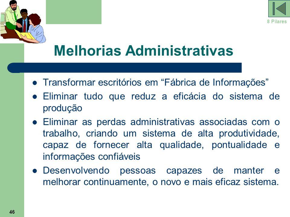 Melhorias Administrativas