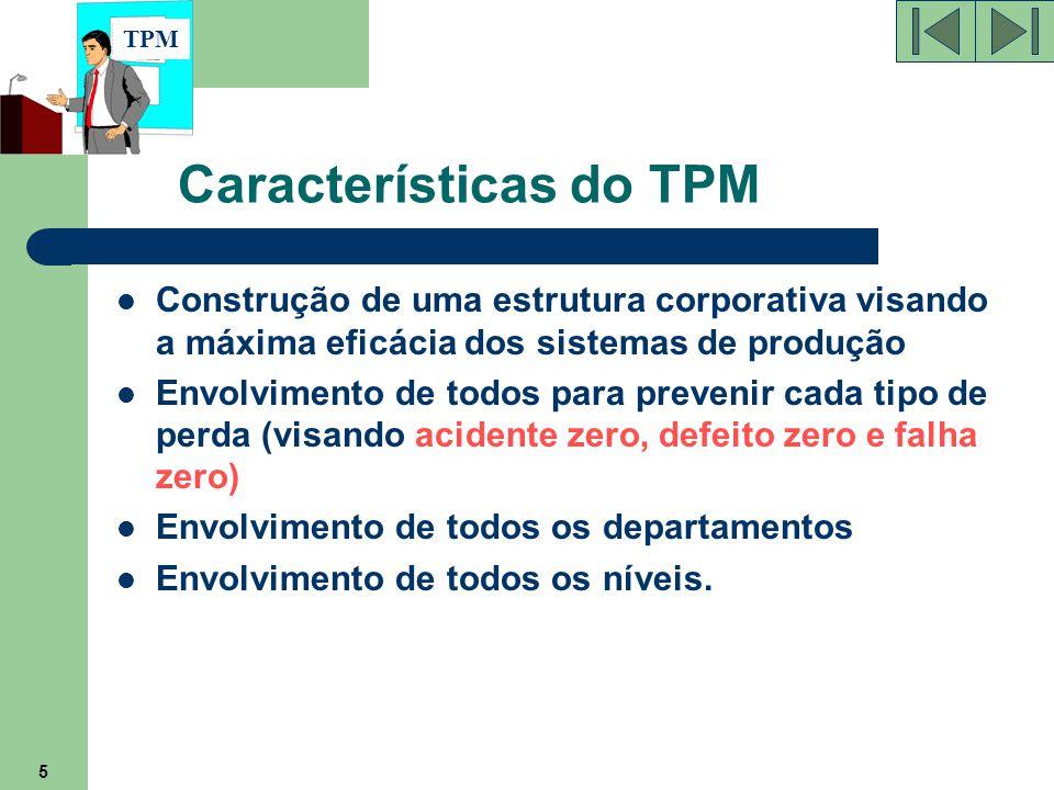 Características do TPM