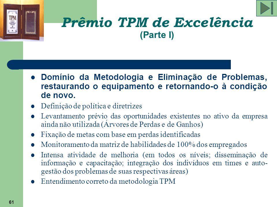 Prêmio TPM de Excelência (Parte I)