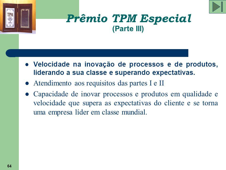 Prêmio TPM Especial (Parte III)