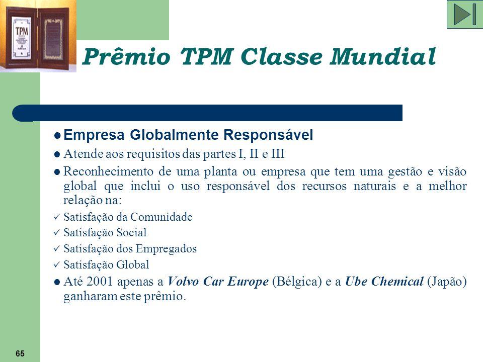 Prêmio TPM Classe Mundial