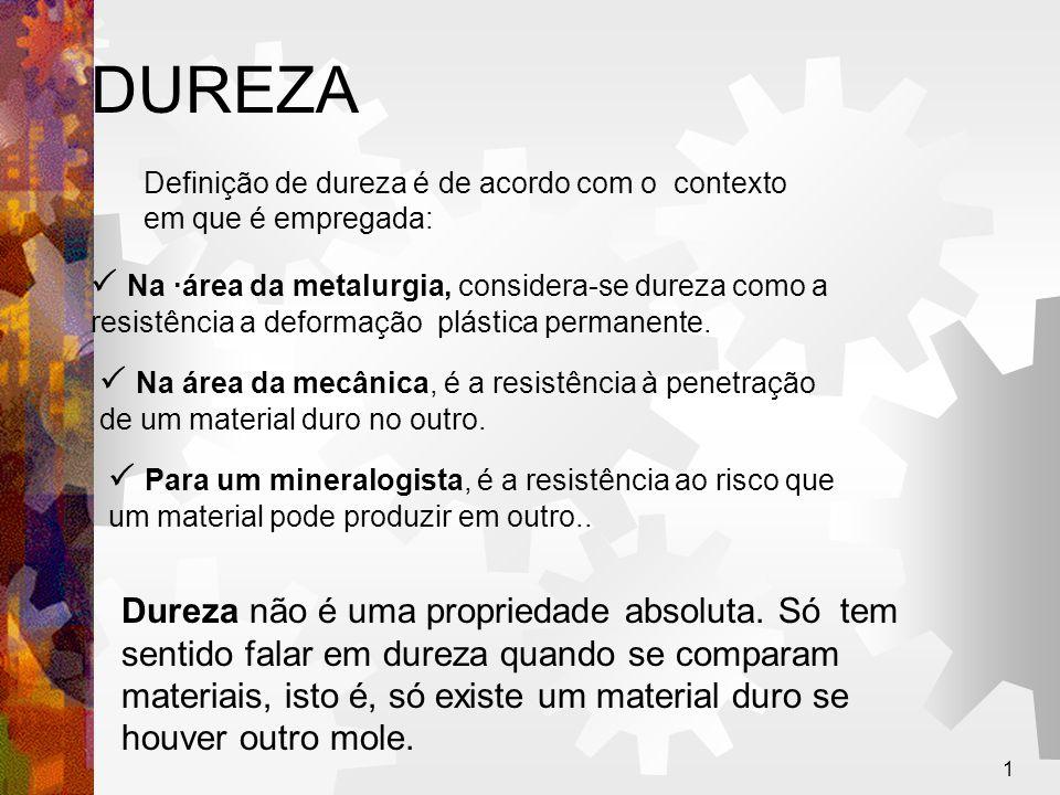 DUREZA Definição de dureza é de acordo com o contexto em que é empregada: