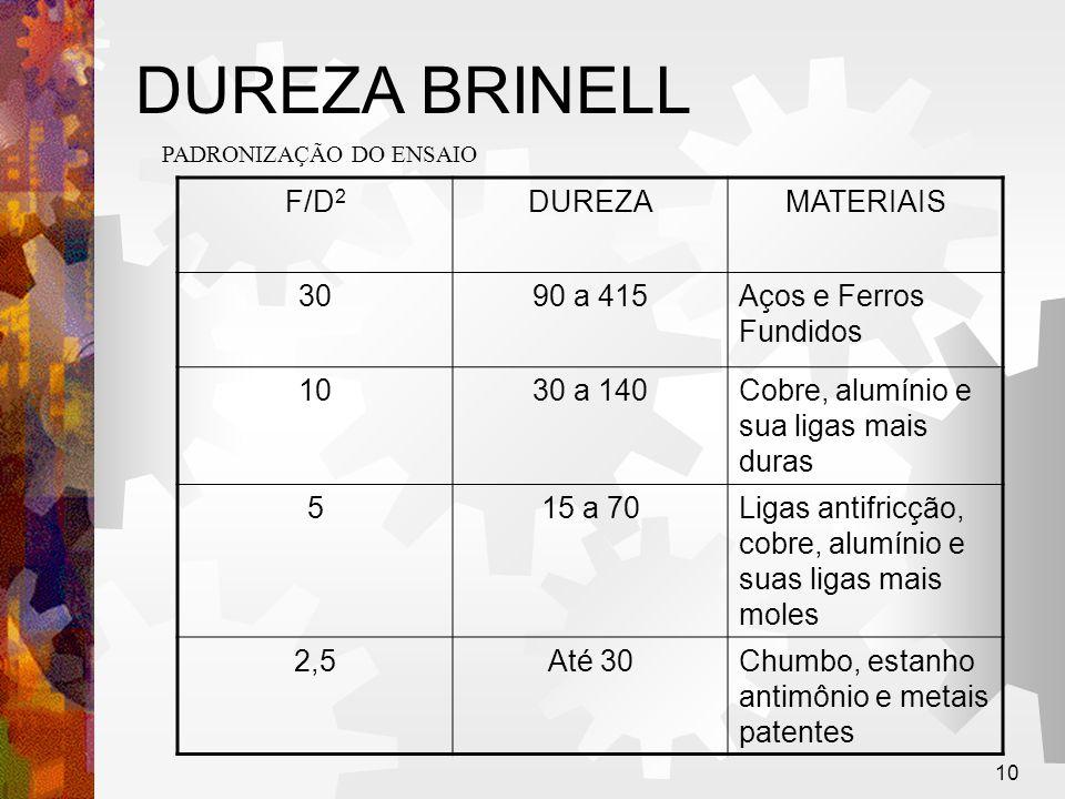 DUREZA BRINELL F/D2 DUREZA MATERIAIS 30 90 a 415