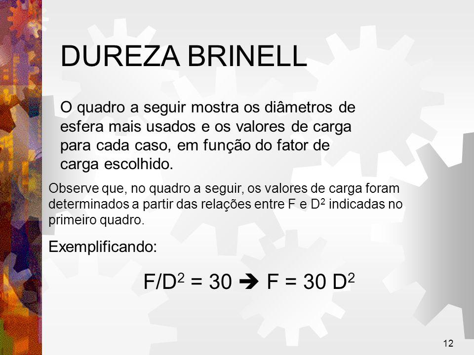 DUREZA BRINELL F/D2 = 30  F = 30 D2