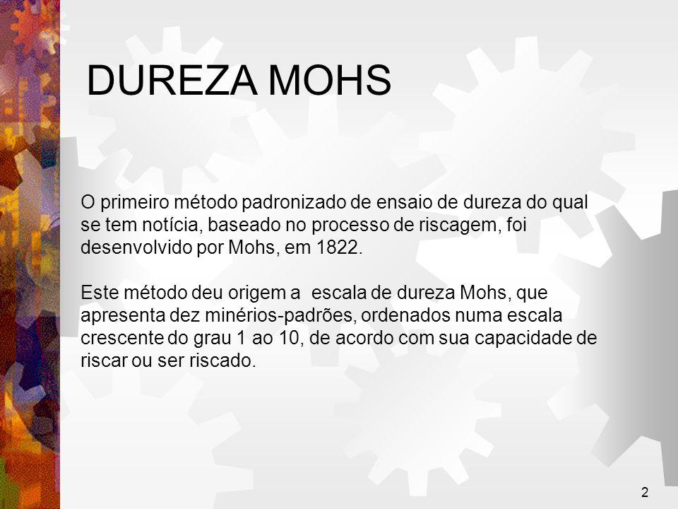 DUREZA MOHS