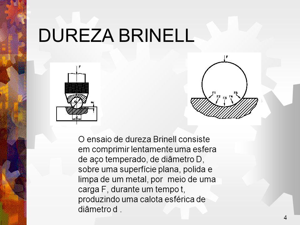 DUREZA BRINELL