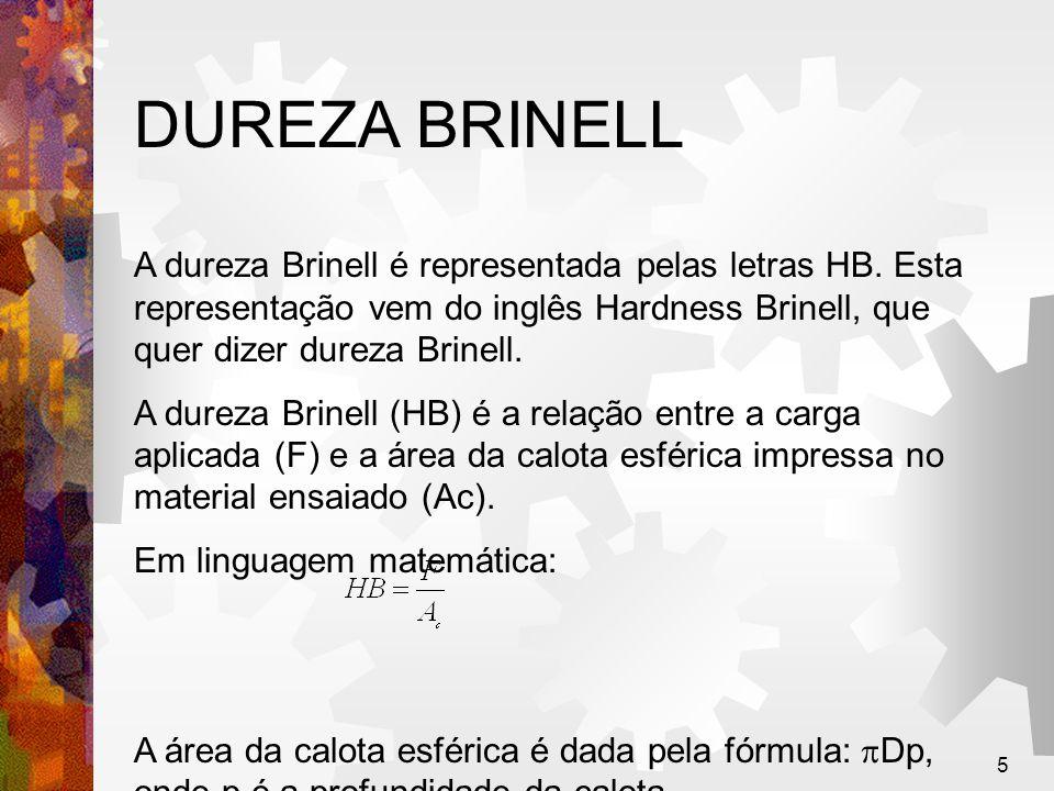 DUREZA BRINELL A dureza Brinell é representada pelas letras HB. Esta representação vem do inglês Hardness Brinell, que quer dizer dureza Brinell.