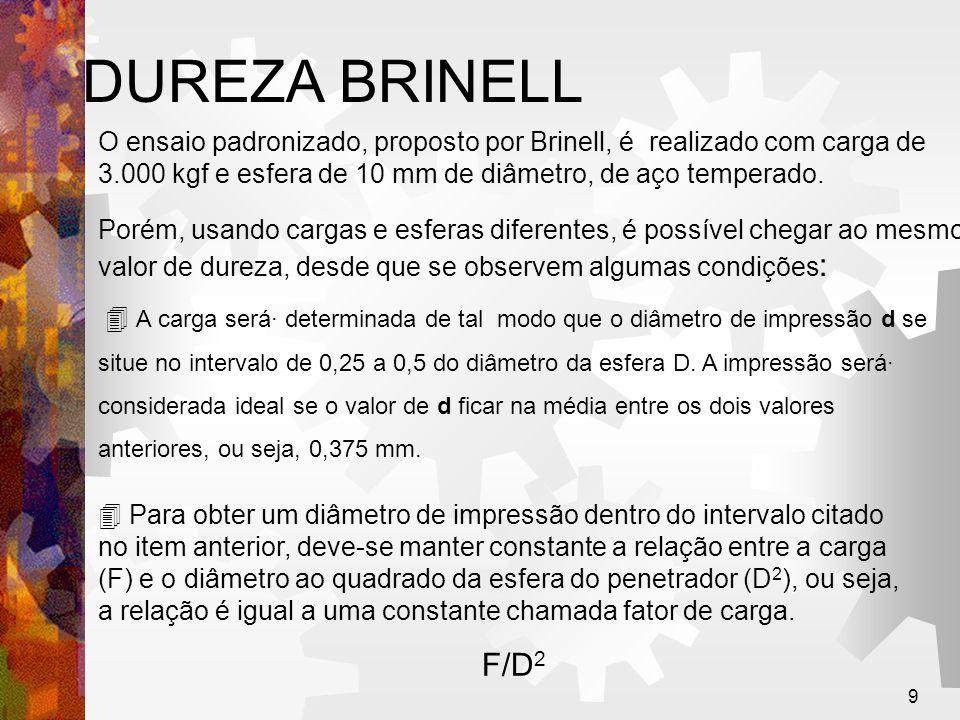 DUREZA BRINELL O ensaio padronizado, proposto por Brinell, é realizado com carga de 3.000 kgf e esfera de 10 mm de diâmetro, de aço temperado.