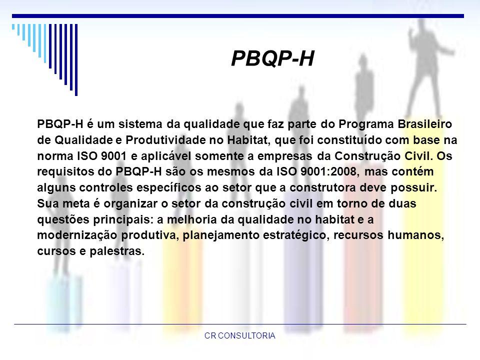 PBQP-H PBQP-H é um sistema da qualidade que faz parte do Programa Brasileiro.