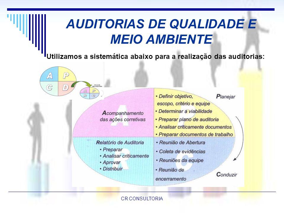 AUDITORIAS DE QUALIDADE E MEIO AMBIENTE