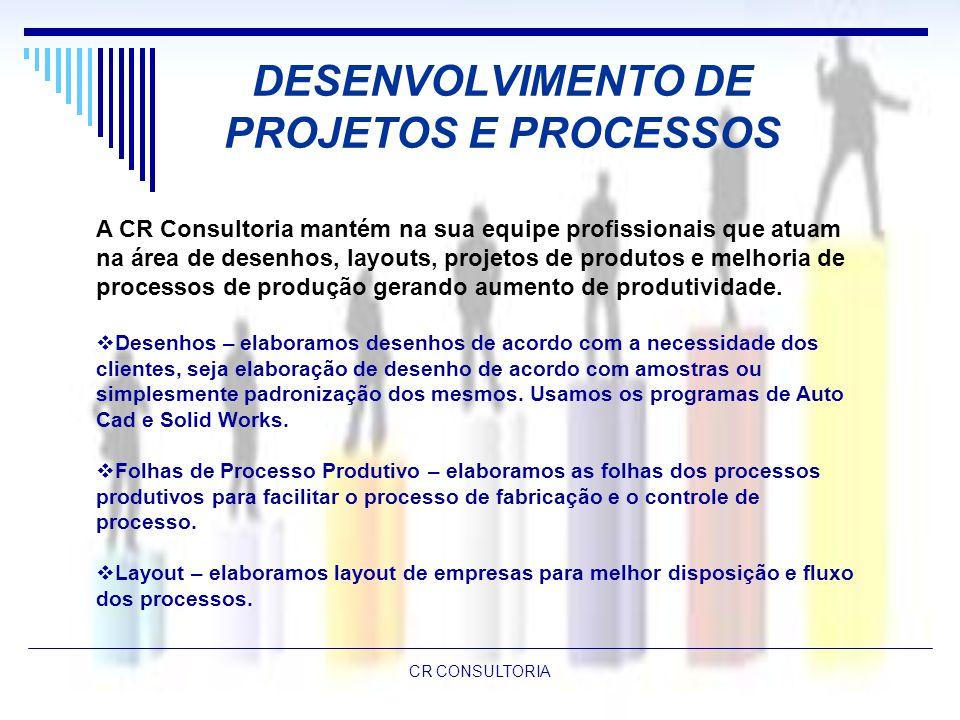 DESENVOLVIMENTO DE PROJETOS E PROCESSOS