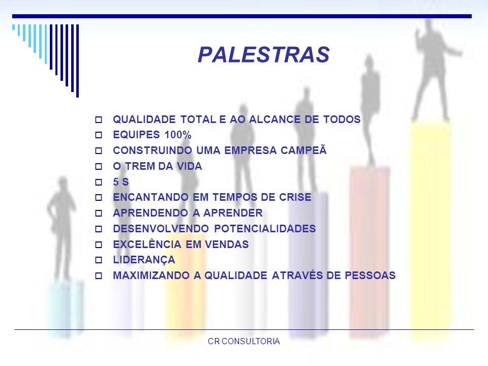 PALESTRAS QUALIDADE TOTAL E AO ALCANCE DE TODOS EQUIPES 100%