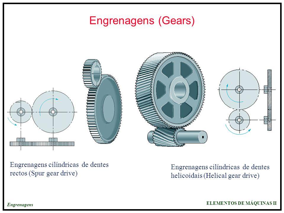 Engrenagens (Gears) Engrenagens cilíndricas de dentes rectos (Spur gear drive) Engrenagens cilíndricas de dentes helicoidais (Helical gear drive)
