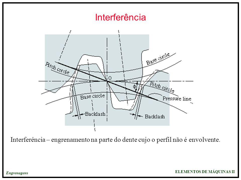 Interferência Interferência – engrenamento na parte do dente cujo o perfil não é envolvente.