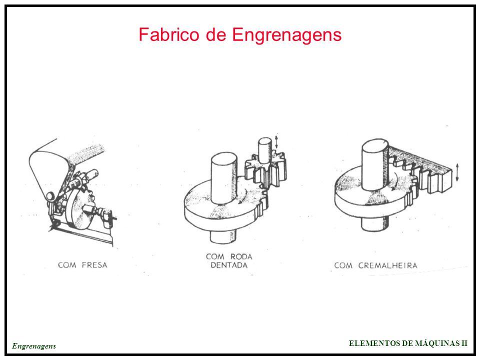 Fabrico de Engrenagens