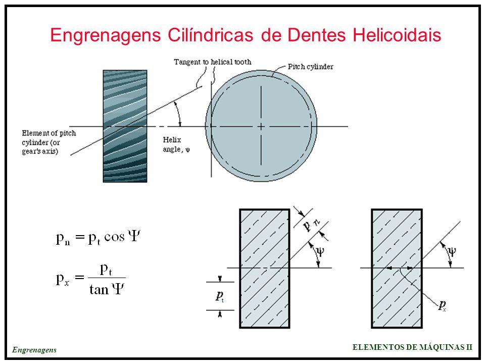 Engrenagens Cilíndricas de Dentes Helicoidais