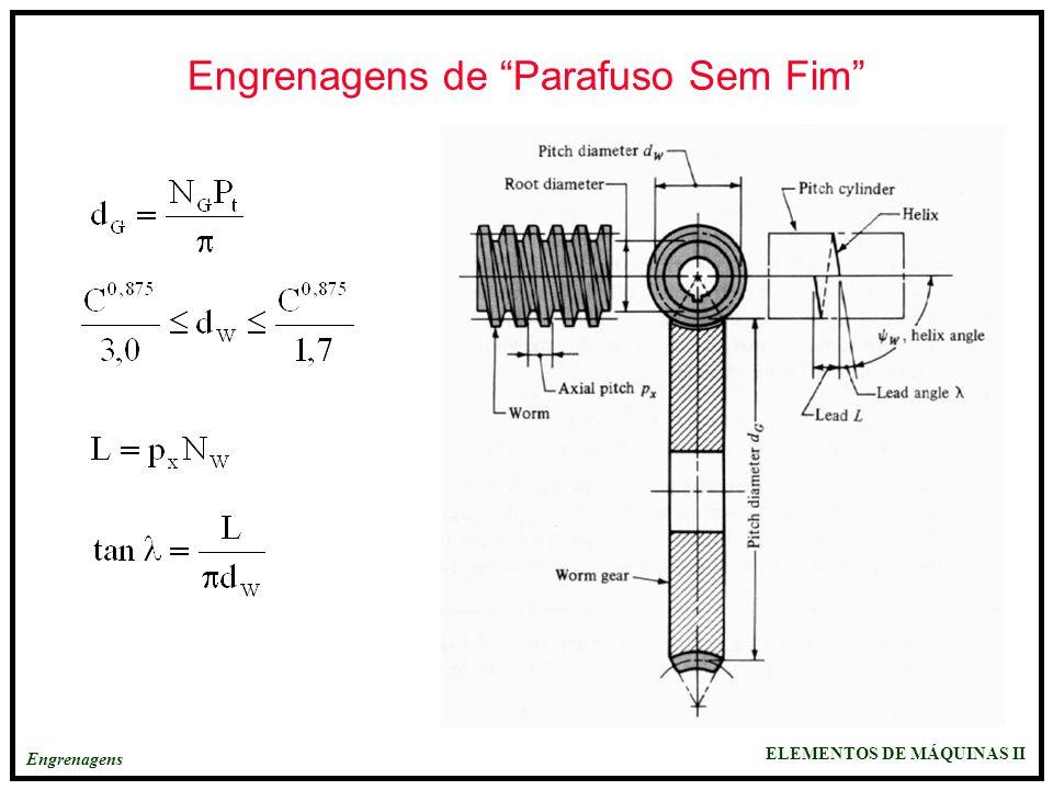 Engrenagens de Parafuso Sem Fim