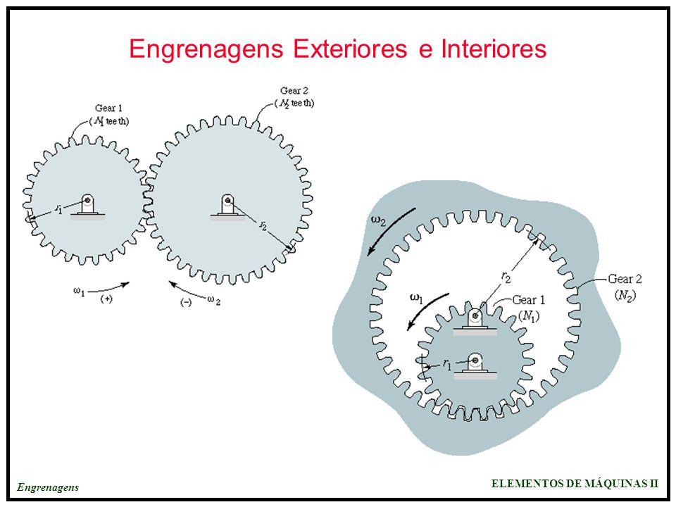 Engrenagens Exteriores e Interiores