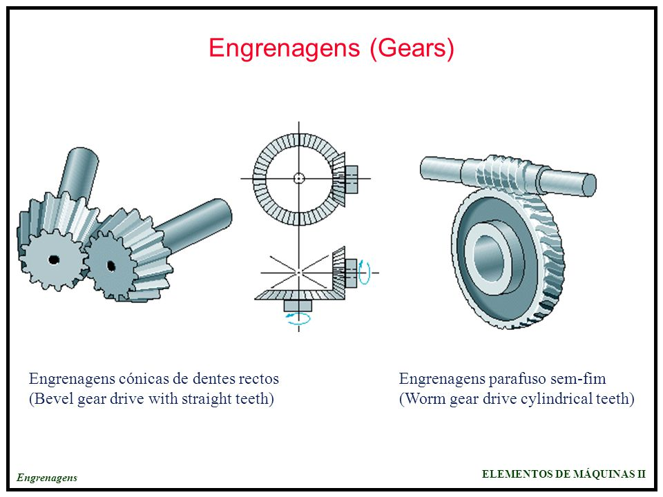 Engrenagens (Gears) Engrenagens cónicas de dentes rectos (Bevel gear drive with straight teeth)