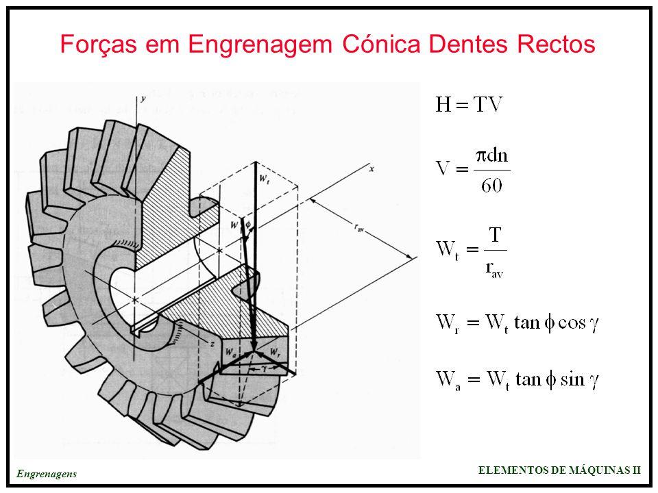 Forças em Engrenagem Cónica Dentes Rectos