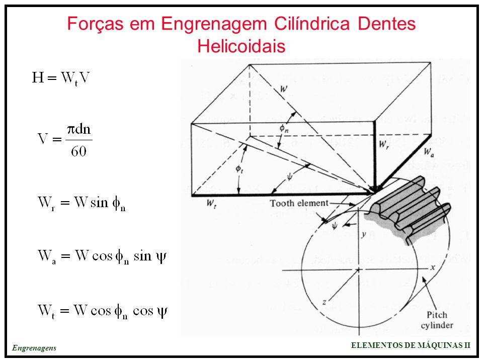 Forças em Engrenagem Cilíndrica Dentes Helicoidais