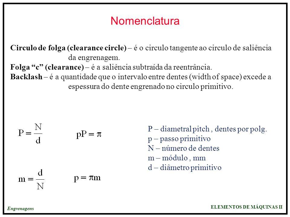 Nomenclatura Circulo de folga (clearance circle) – é o circulo tangente ao circulo de saliência da engrenagem.