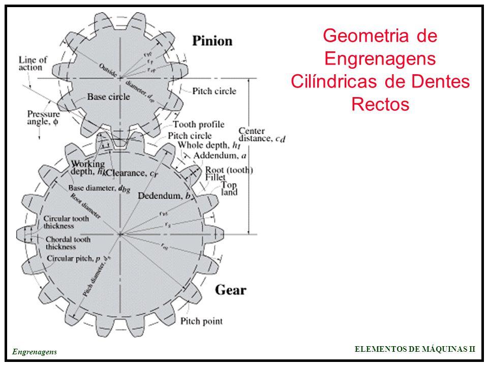 Geometria de Engrenagens Cilíndricas de Dentes Rectos