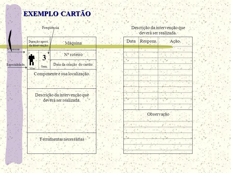3 EXEMPLO CARTÃO Descrição da intervenção que deverá ser realizada.