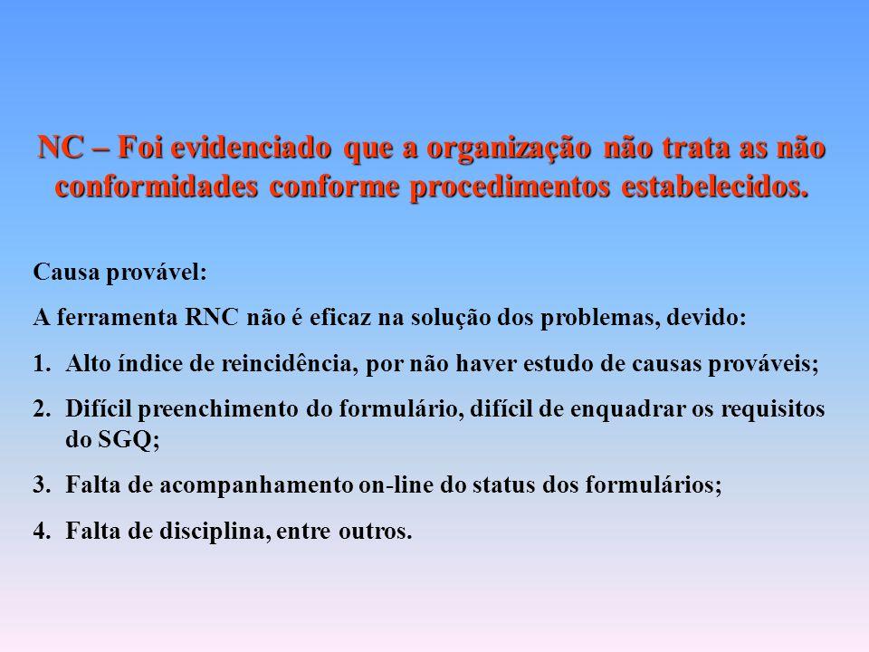 NC – Foi evidenciado que a organização não trata as não conformidades conforme procedimentos estabelecidos.