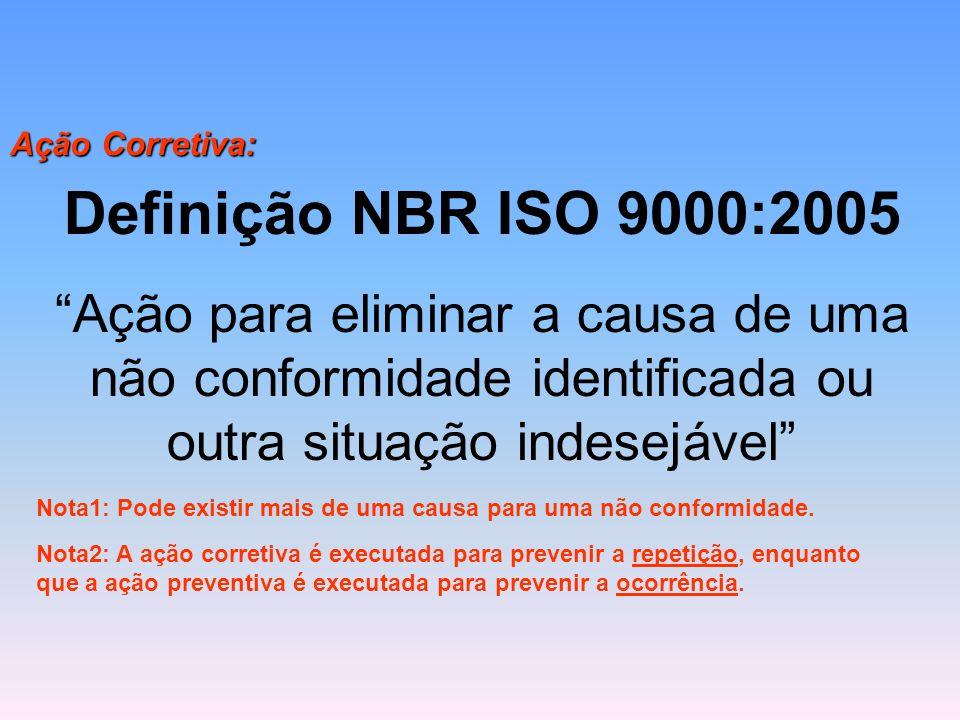 Ação Corretiva: Definição NBR ISO 9000:2005. Ação para eliminar a causa de uma não conformidade identificada ou outra situação indesejável